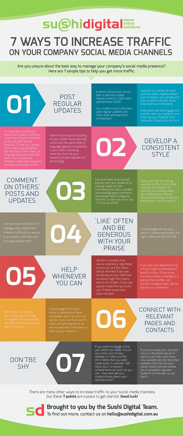 7 Ways to Generate More Social Media Traffic
