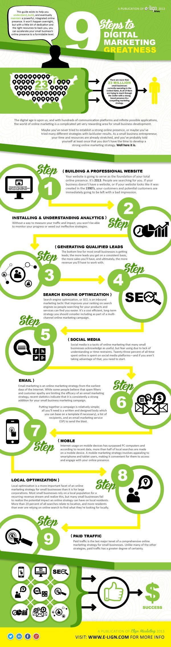 9 Steps to Internet Marketing Greatness