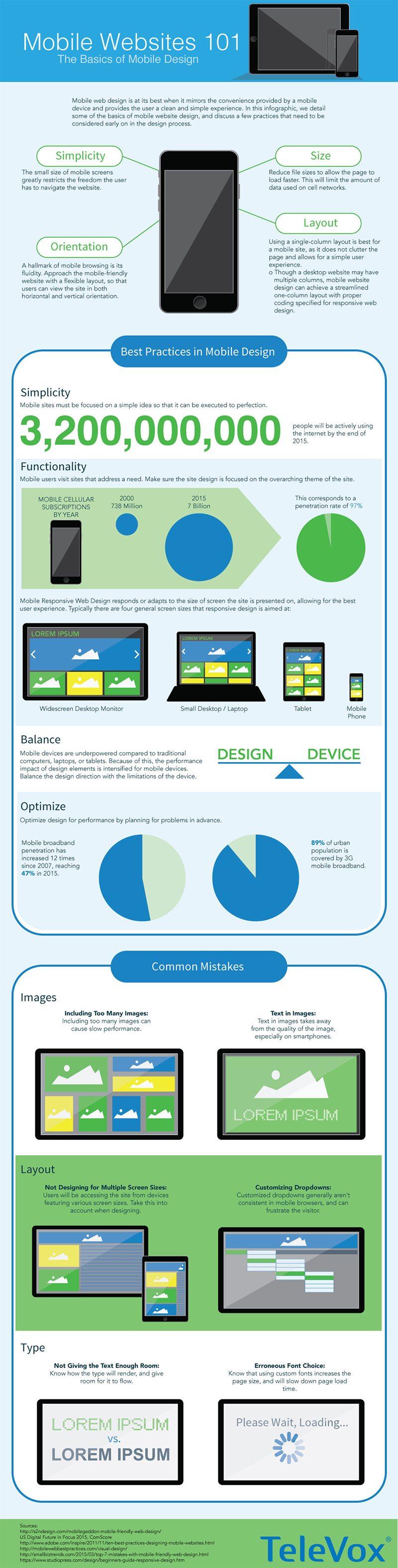 Mobile Website Development : Mobile website design common mistakes you must avoid