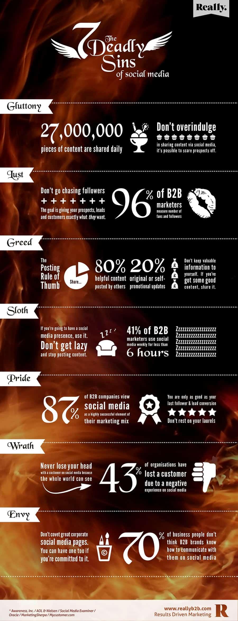 7 Social Media Marketing Mistakes to Avoid [Infographic]
