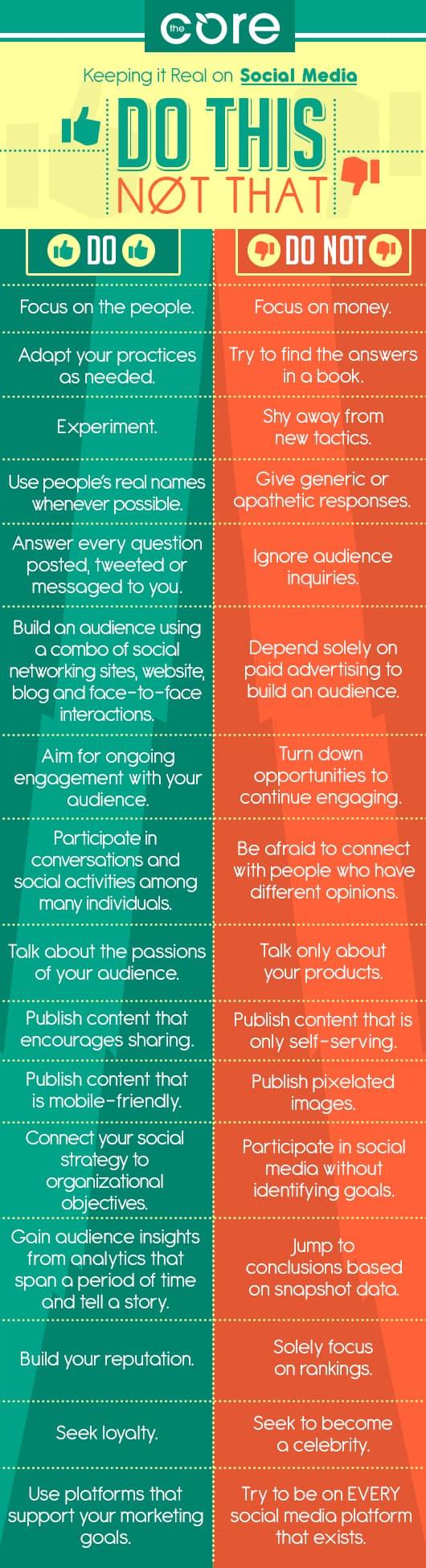 16 Social Media Marketing Mistakes to Avoid [Infographic]